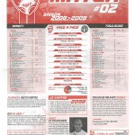 Feuille de Match n°02 08-09