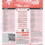 Feuille de Match n°05 08-09