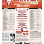 Feuille de Match n°08 08-09