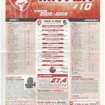 Feuille de Match n°10 08-09