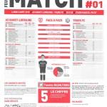 Feuille de match saison 2015-2016 Journée n°01 Tours