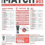 Feuille de match saison 2015-2016 Journée n°04 Niort