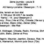 ASNL - Besançon