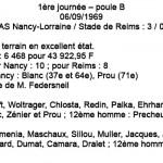 ASNL - Stade de Reims