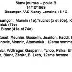 Besançon - ASNL