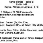 Reims - ASNL